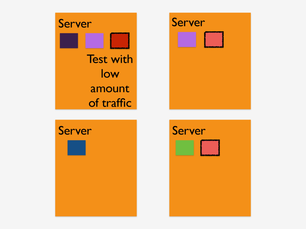 Server Server Server Server Test with low amoun...