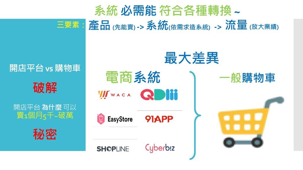 開店平台 vs 購物車 破解 開店平台 為什麼可以 賣1個月5千~破萬 秘密 系統 必需能 符...