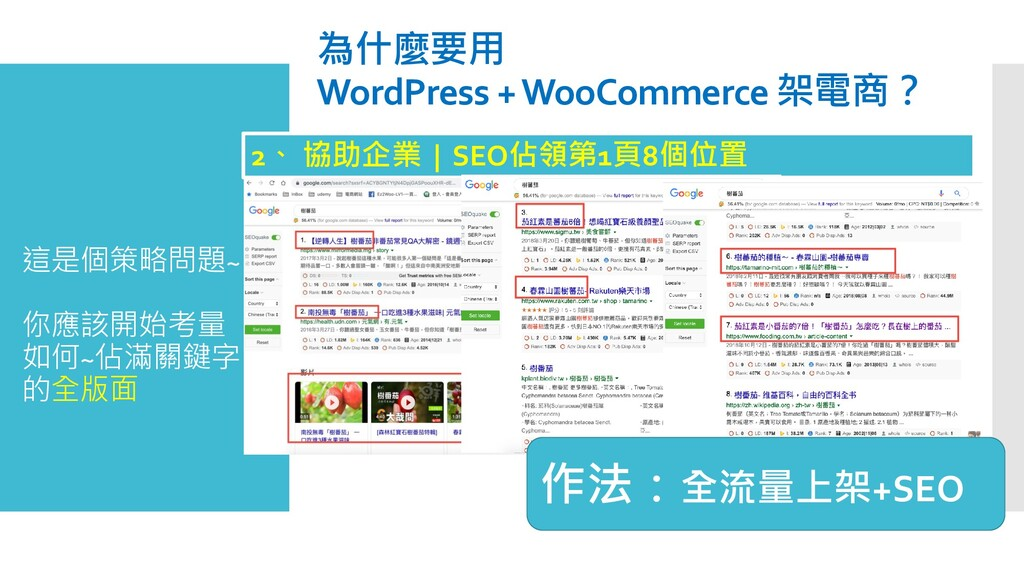這是個策略問題~ 你應該開始考量 如何~佔滿關鍵字 的全版面 為什麼要用 WordPress ...