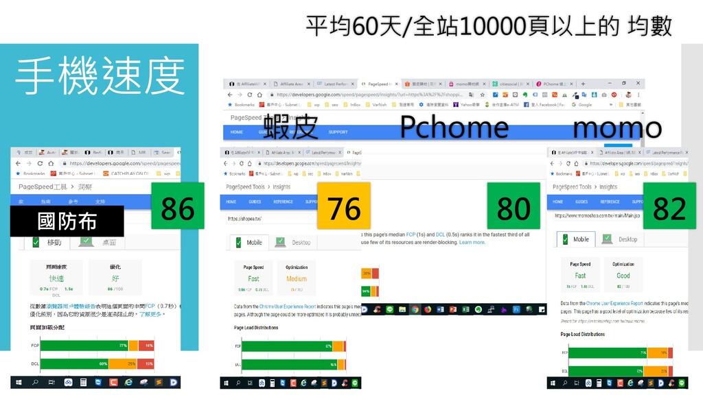 手機速度 蝦皮 Pchome momo 80 82 76 平均60天/全站10000頁以上的 ...