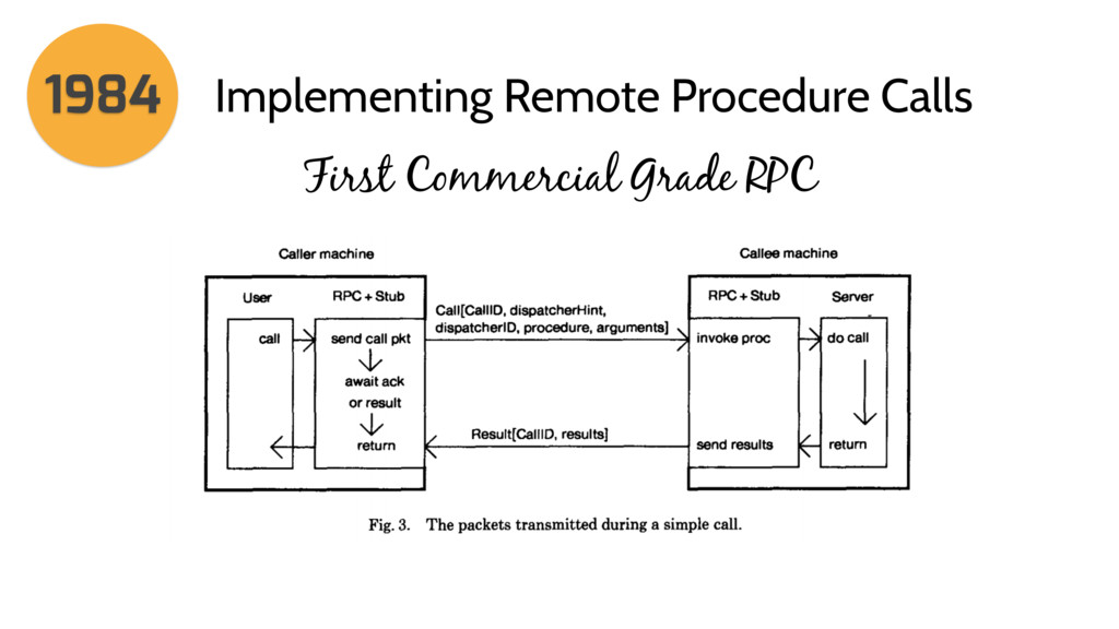 1984 Implementing Remote Procedure Calls First ...
