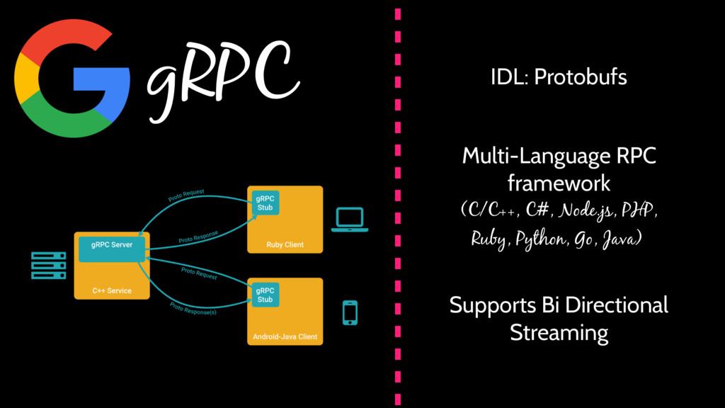 gRPC IDL: Protobufs Multi-Language RPC framewor...