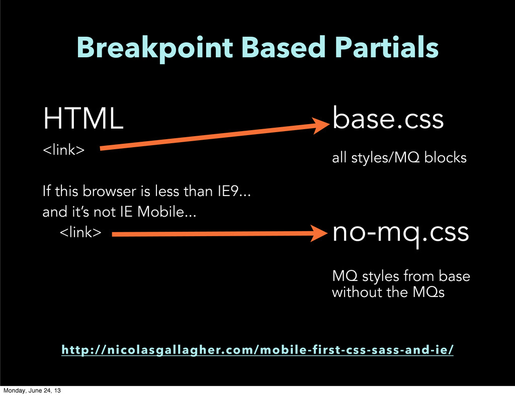Breakpoint Based Partials HTML <link> If this b...