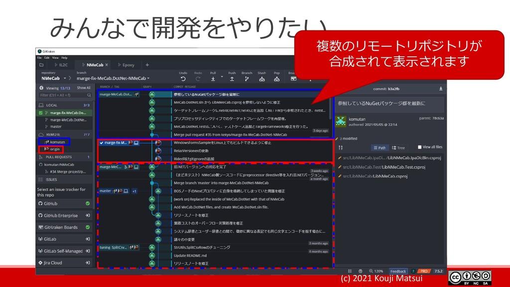 (c) 2021 Kouji Matsui みんなで開発をやりたい 複数のリモートリポジトリが...