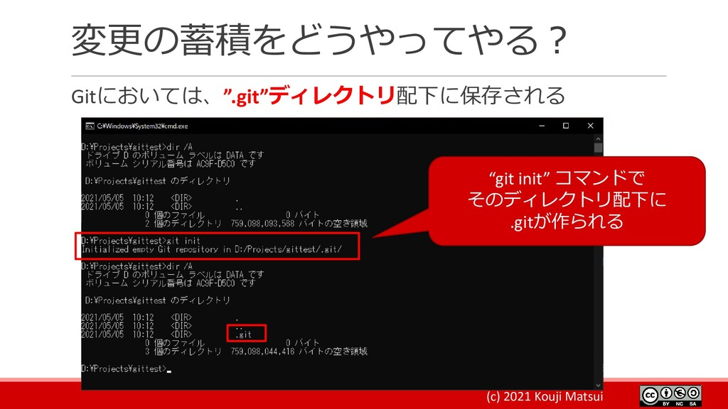"(c) 2021 Kouji Matsui 変更の蓄積をどうやってやる? Gitにおいては、""..."