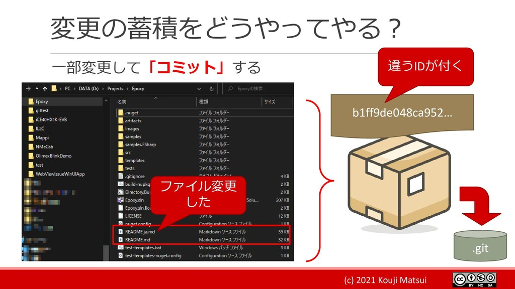 (c) 2021 Kouji Matsui 変更の蓄積をどうやってやる? 一部変更して「コミッ...