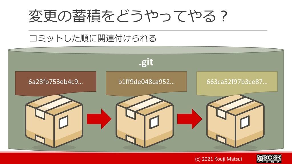 (c) 2021 Kouji Matsui 変更の蓄積をどうやってやる? コミットした順に関連...