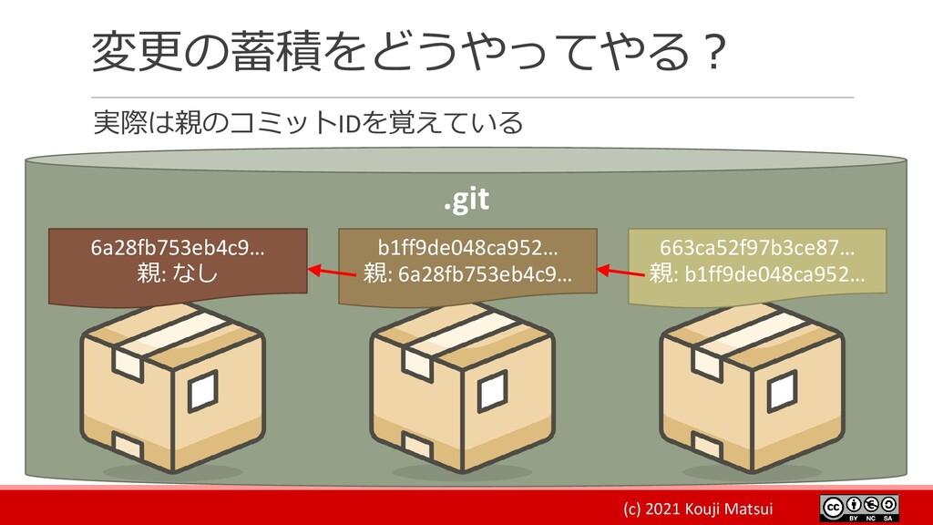 (c) 2021 Kouji Matsui 変更の蓄積をどうやってやる? 実際は親のコミットI...