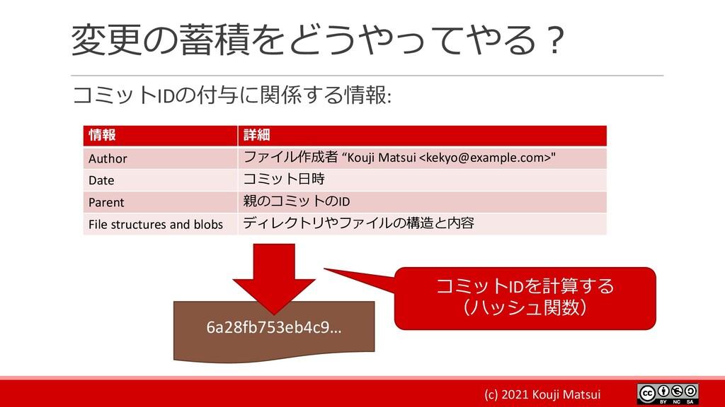(c) 2021 Kouji Matsui 変更の蓄積をどうやってやる? コミットIDの付与に...