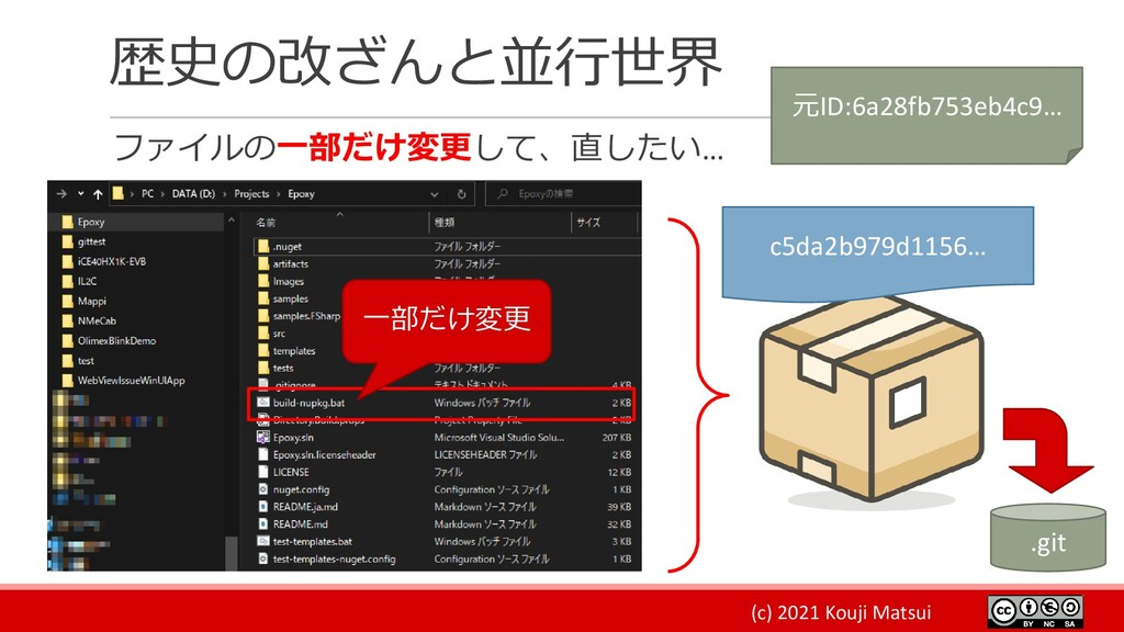 (c) 2021 Kouji Matsui 歴史の改ざんと並行世界 ファイルの一部だけ変更して...