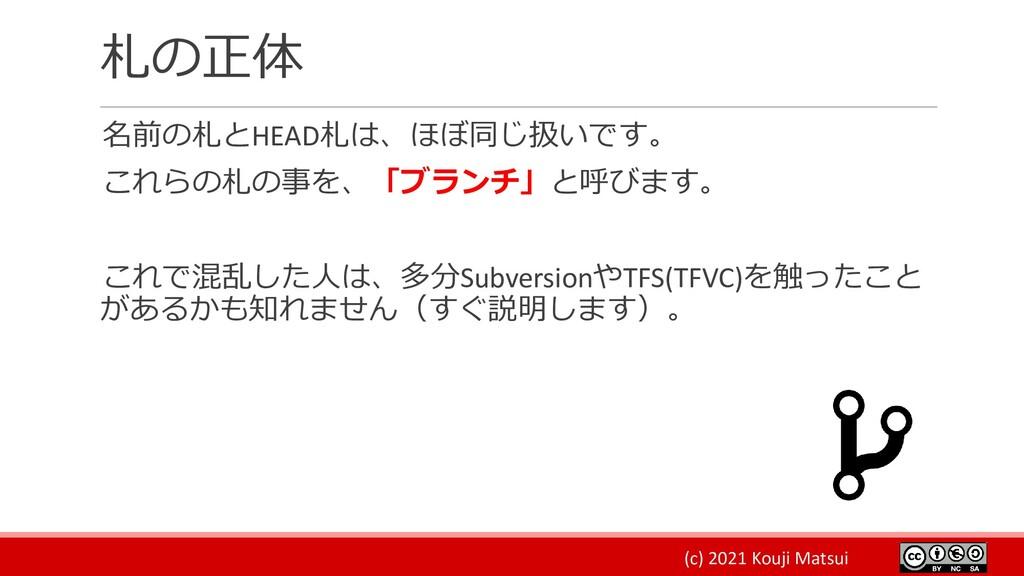 (c) 2021 Kouji Matsui 札の正体 名前の札とHEAD札は、ほぼ同じ扱いです...