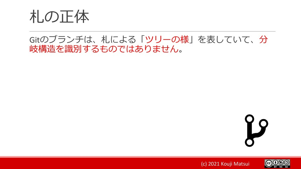 (c) 2021 Kouji Matsui 札の正体 Gitのブランチは、札による「ツリーの様...