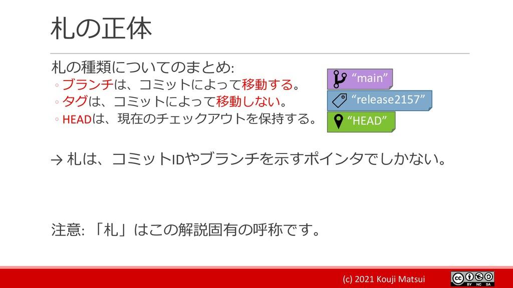 (c) 2021 Kouji Matsui 札の正体 札の種類についてのまとめ: ◦ ブランチ...