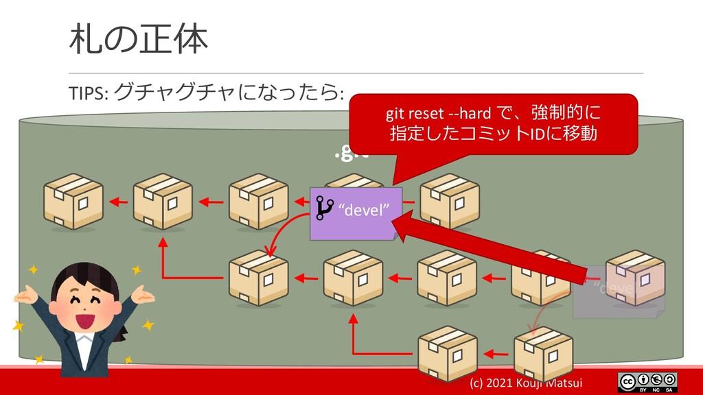(c) 2021 Kouji Matsui 札の正体 TIPS: グチャグチャになったら: ....