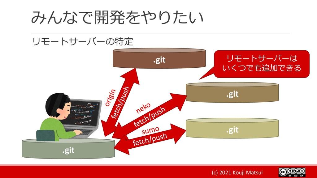 (c) 2021 Kouji Matsui みんなで開発をやりたい リモートサーバーの特定 ....