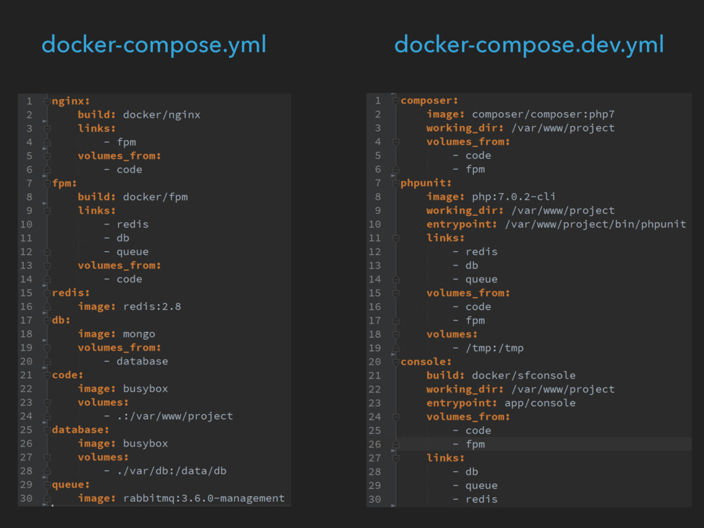 docker-compose.yml docker-compose.dev.yml