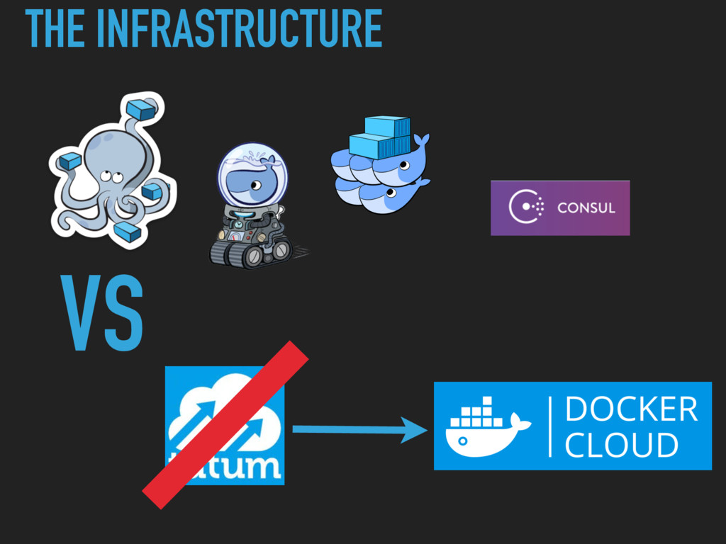 THE INFRASTRUCTURE VS