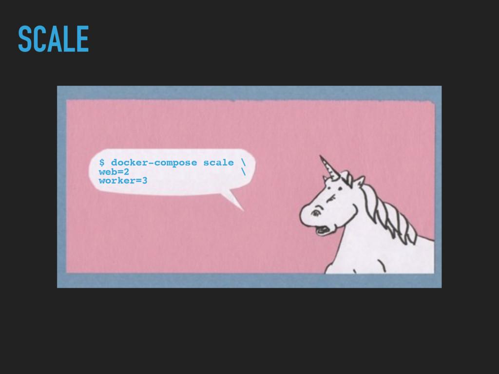 SCALE $ docker-compose scale \ web=2 \ worker=3