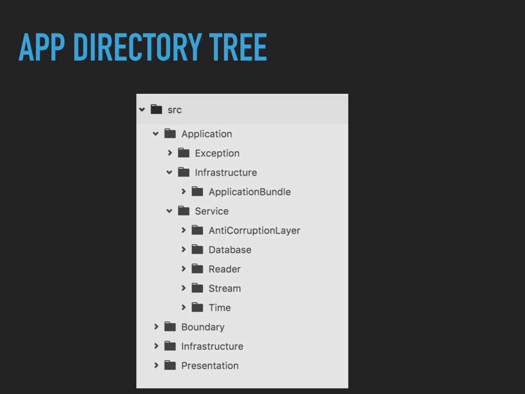 APP DIRECTORY TREE