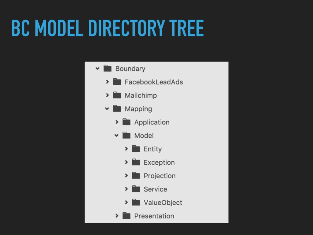 BC MODEL DIRECTORY TREE