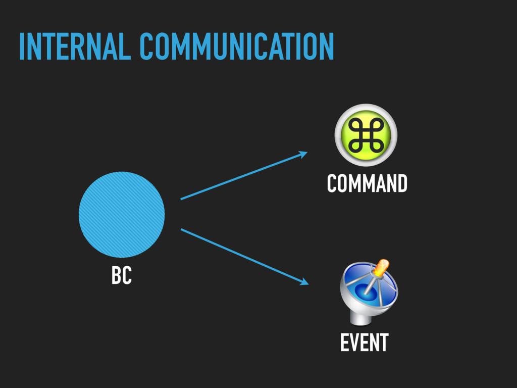 INTERNAL COMMUNICATION BC EVENT COMMAND