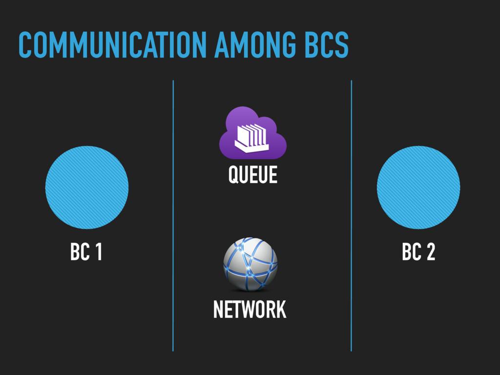 COMMUNICATION AMONG BCS BC 1 BC 2 QUEUE NETWORK
