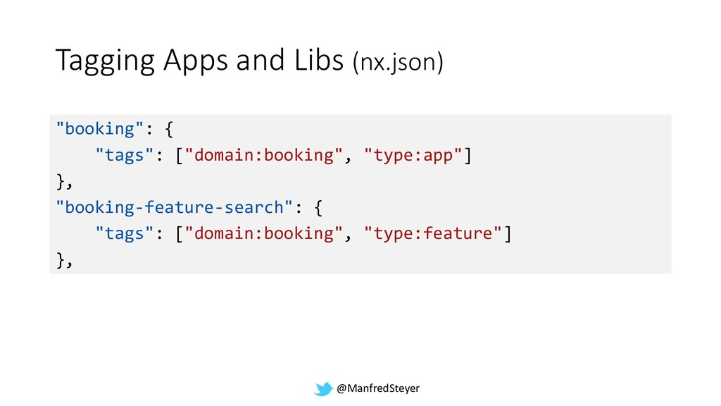 @ManfredSteyer Tagging Apps and Libs (nx.json) ...