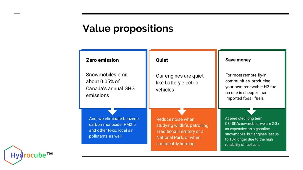 Value propositions Zero emission And, we elimin...