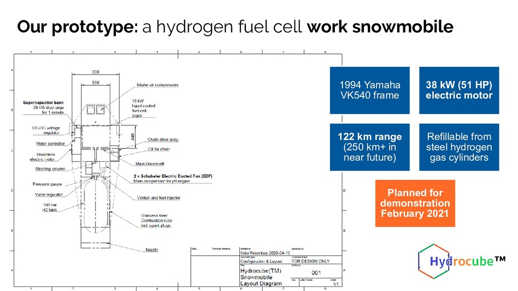 Our prototype: a hydrogen fuel cell work snowmo...