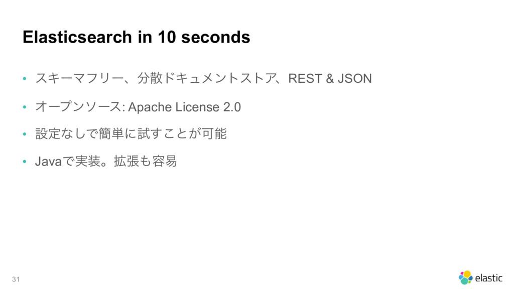 Elasticsearch in 10 seconds • εΩʔϚϑϦʔɺυΩϡϝϯτε...