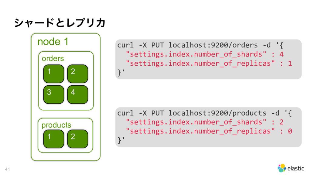 γϟʔυͱϨϓϦΧ 41 node 1 orders products 1 4 1 2 2 3...
