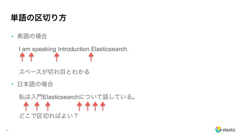 ୯ޠͷ۠Γํ • ӳޠͷ߹ I am speaking Introduction Elas...