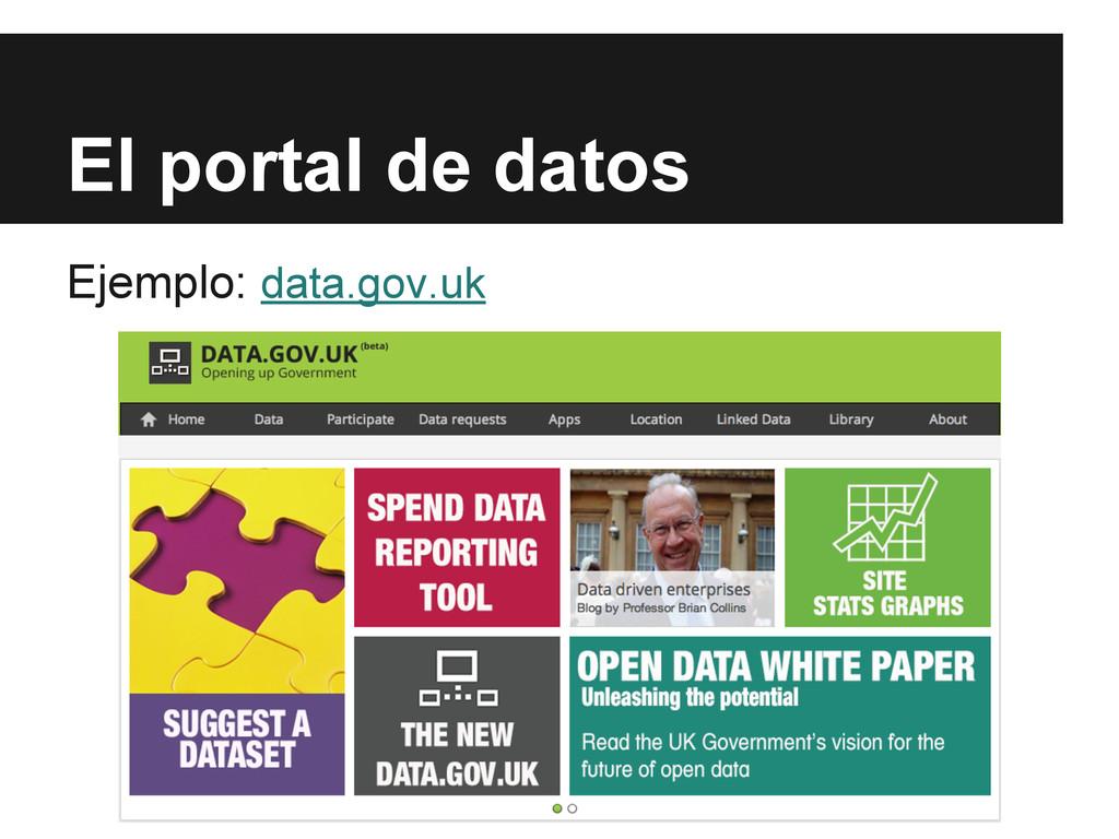 El portal de datos Ejemplo: data.gov.uk