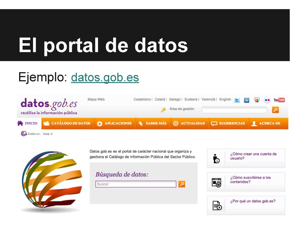El portal de datos Ejemplo: datos.gob.es