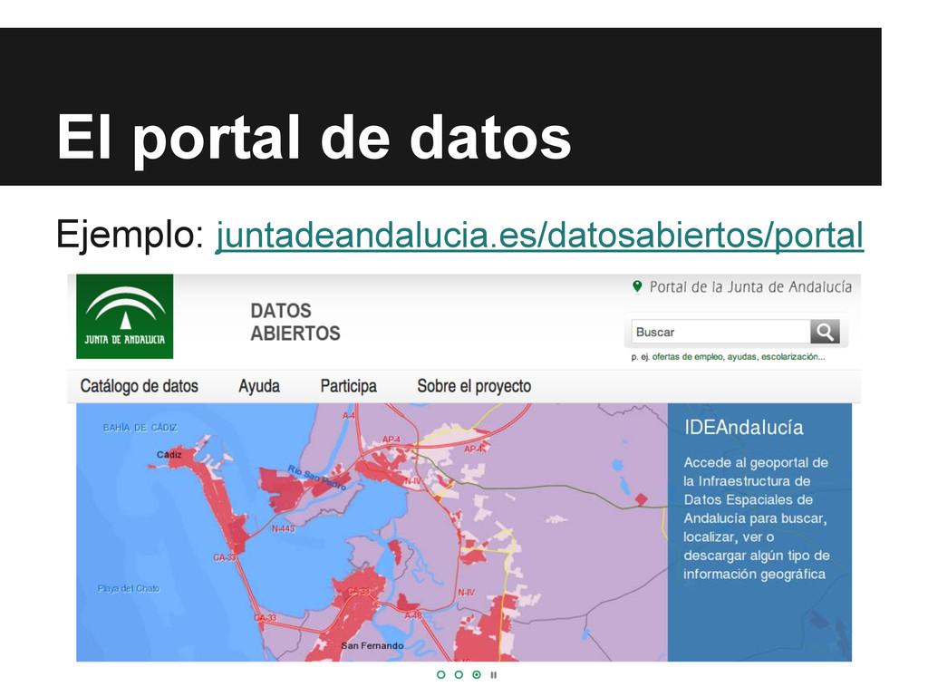 El portal de datos Ejemplo: juntadeandalucia.es...