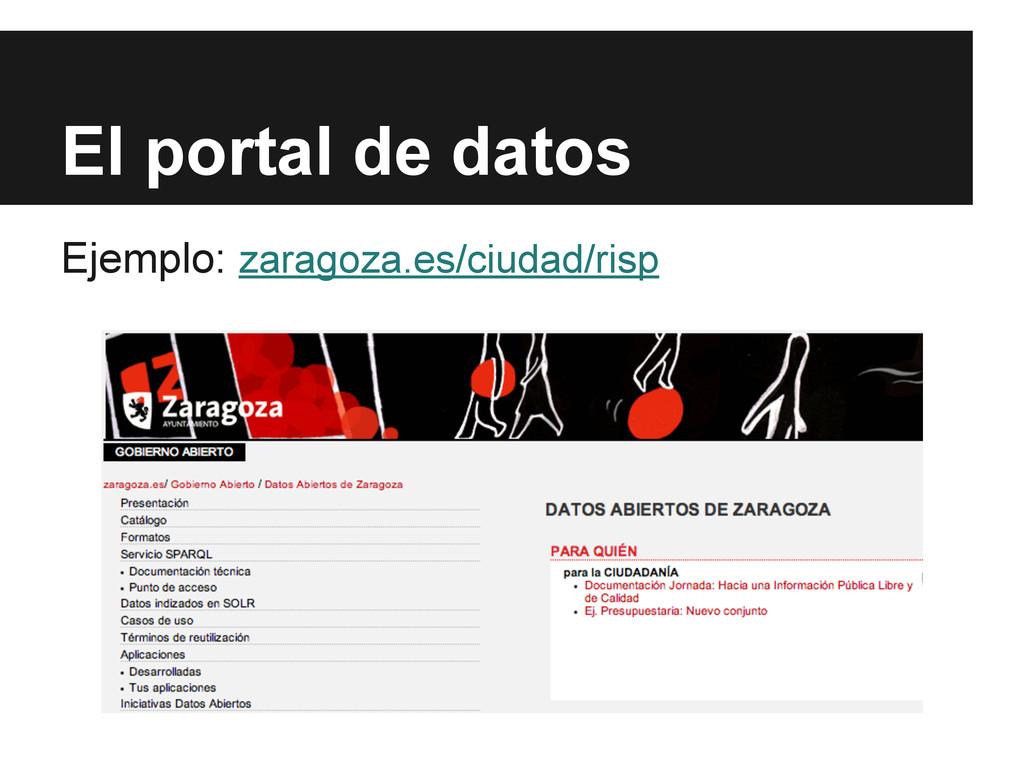 El portal de datos Ejemplo: zaragoza.es/ciudad/...