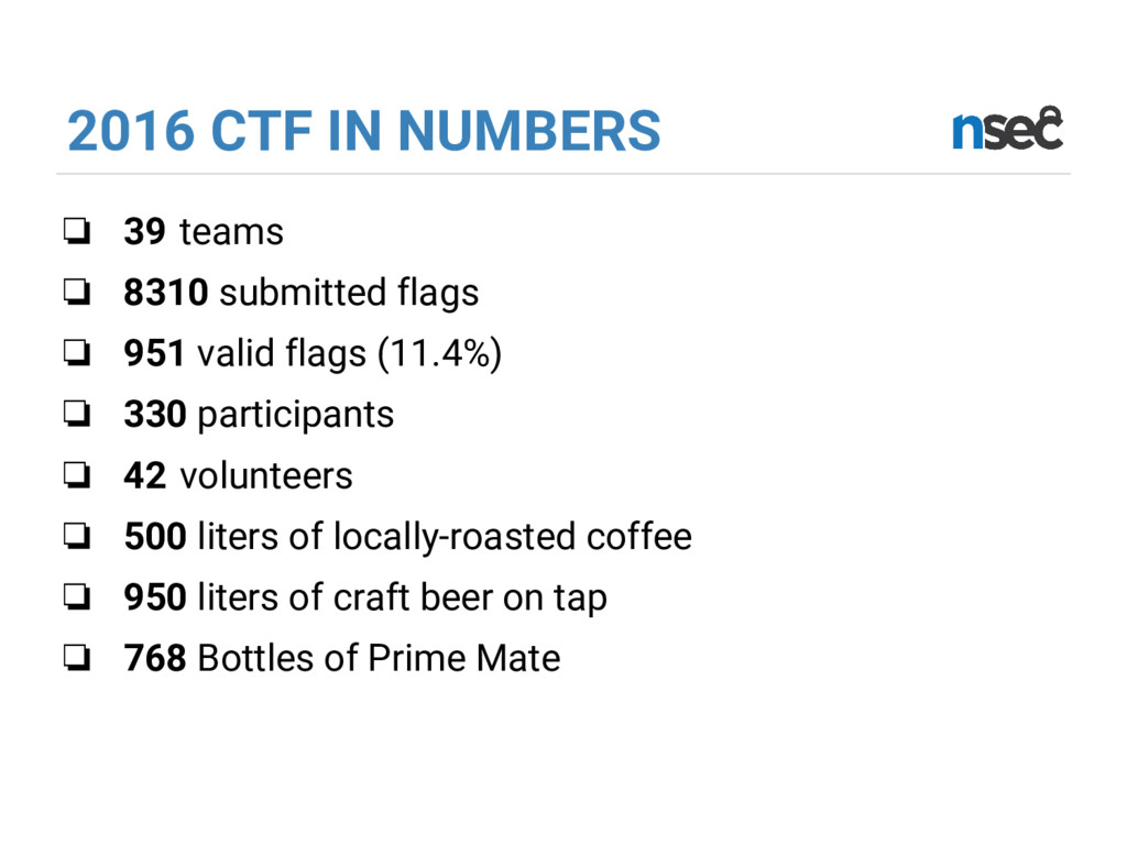 2016 CTF IN NUMBERS ❏ 39 teams ❏ 8310 submitted...