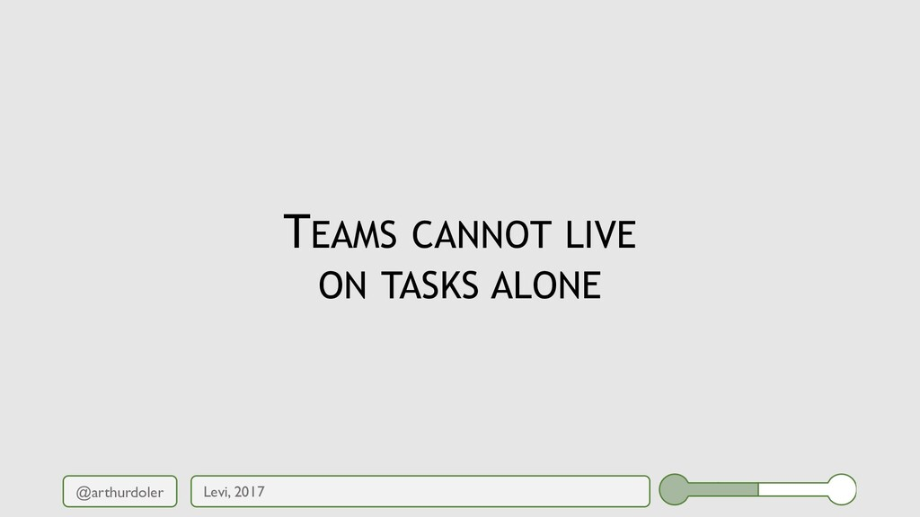 @arthurdoler TEAMS CANNOT LIVE ON TASKS ALONE L...