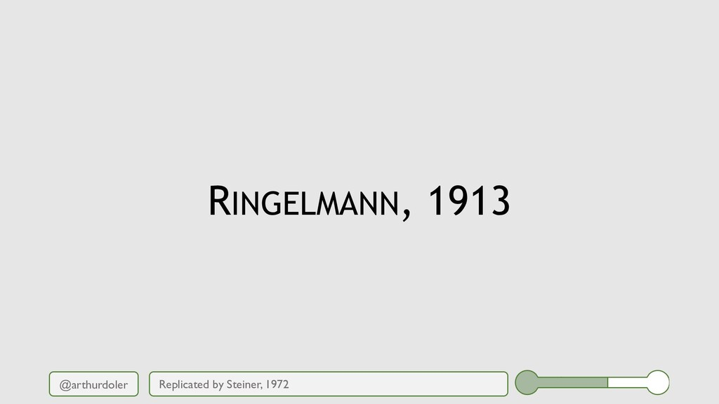 @arthurdoler RINGELMANN, 1913 Replicated by Ste...