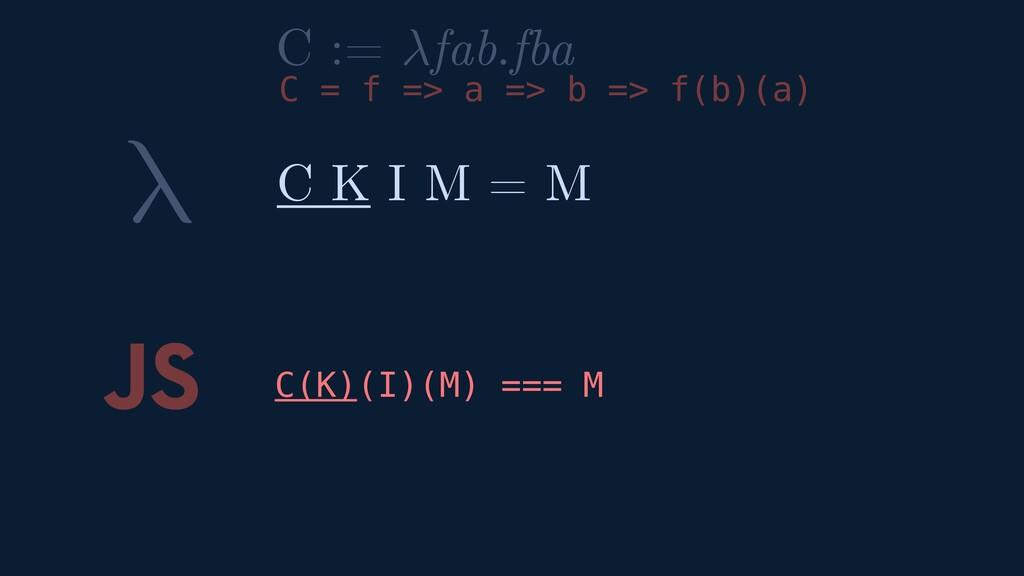 λ JS C(K)(I)(M) === M C K I M = M C := fab.fba ...