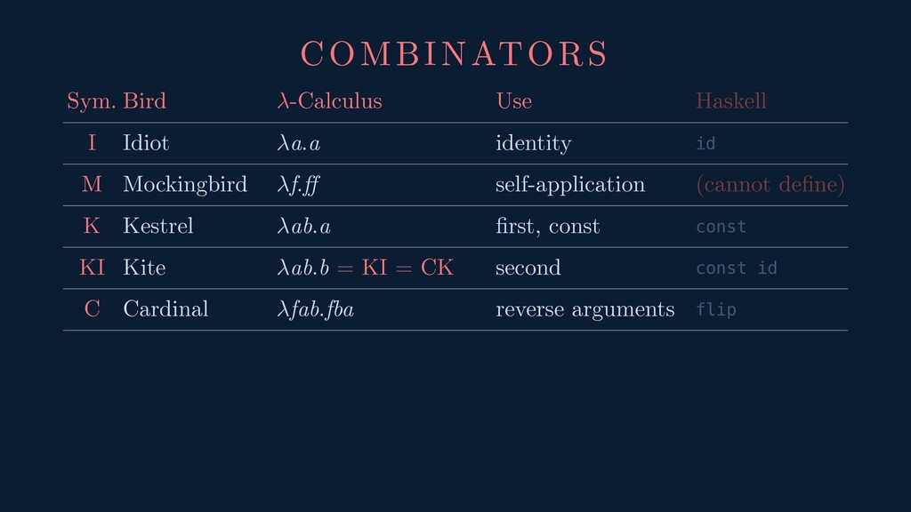 COMBINATORS Sym. Bird -Calculus Use Haskell I I...