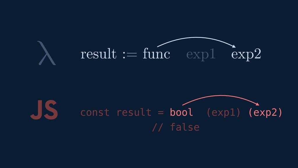 λ JS result := func exp1 exp2 const result = bo...