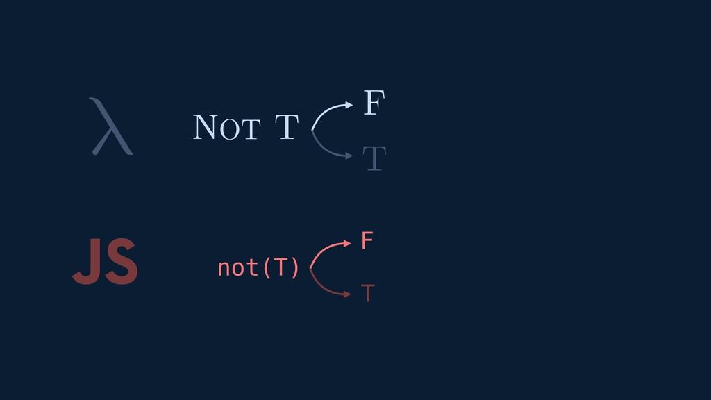 λ JS not(T) NOT T F T F T