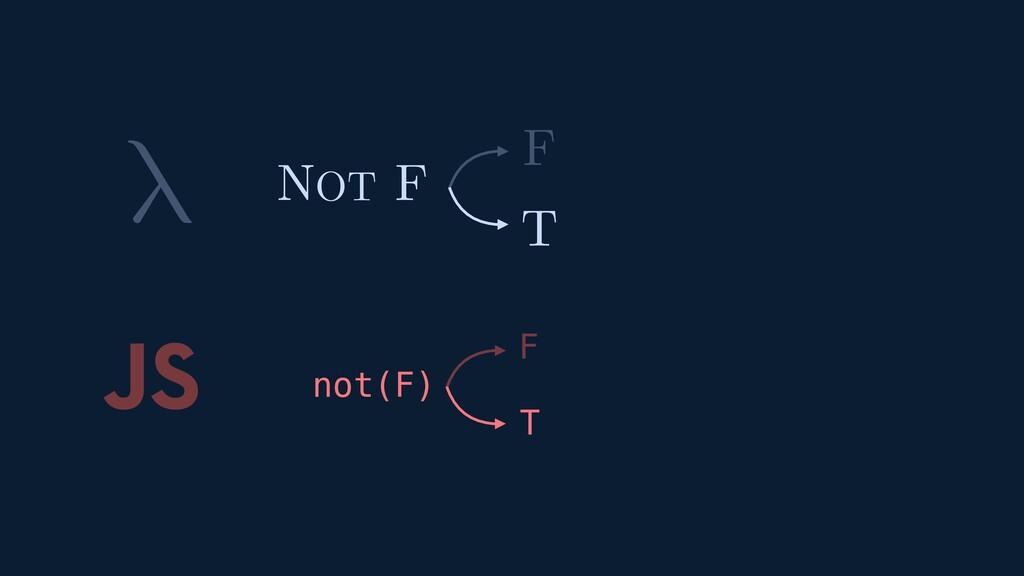 λ JS not(F) NOT F F T F T