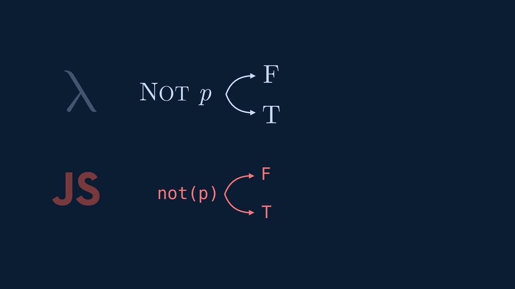 λ JS not( ) NOT F T F T p p