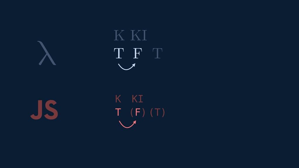 λ JS ( ) ( ) T F T F T T K K KI KI