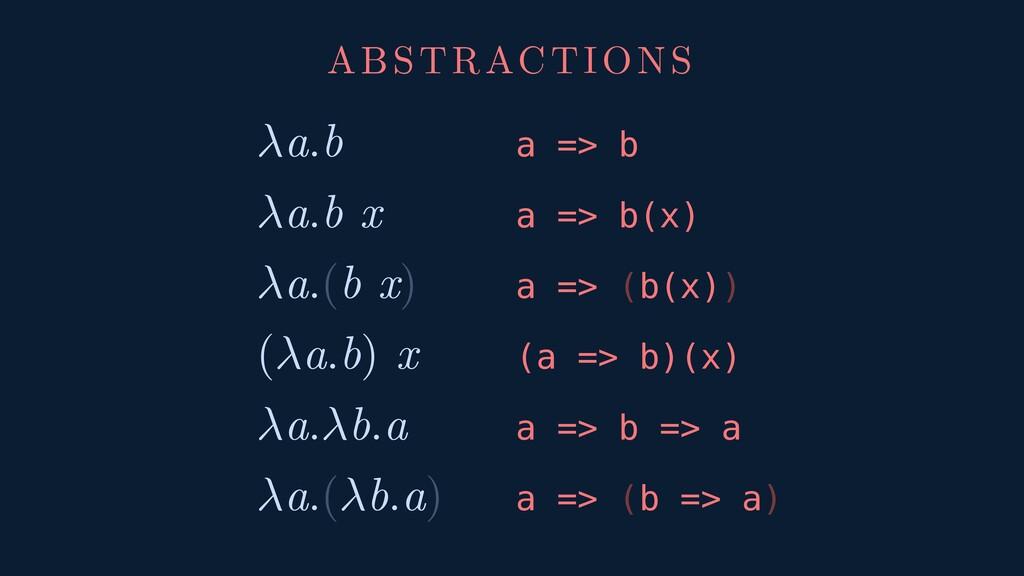 a.b a => b a.b x a => b(x) a.(b x) a => (b(x)) ...