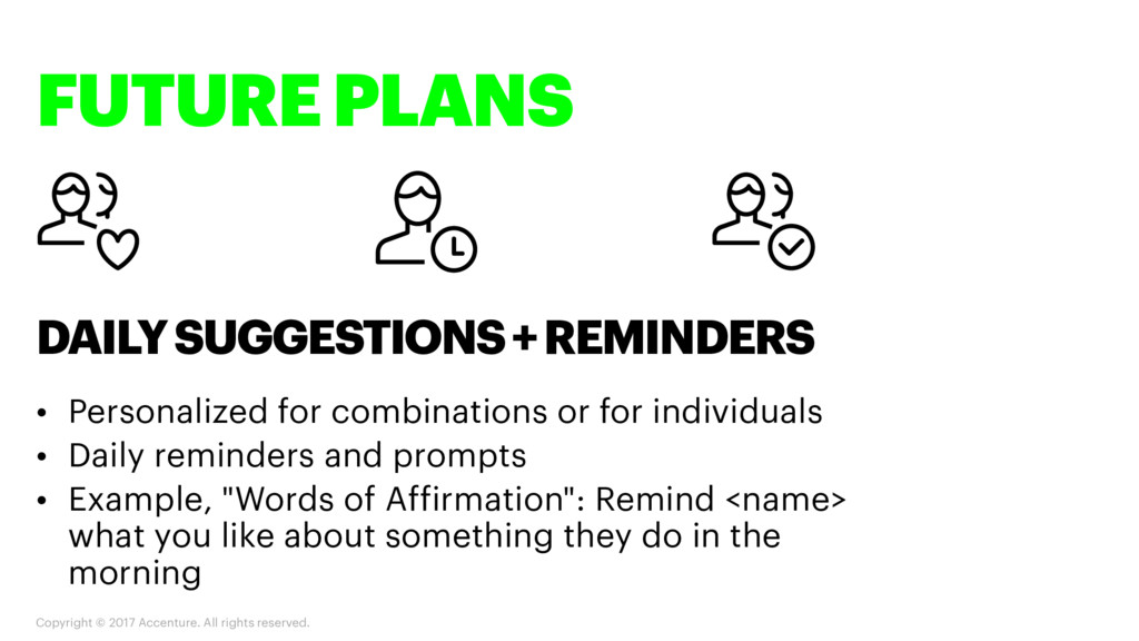 FUTURE PLANS DAILY SUGGESTIONS + REMINDERS • Pe...