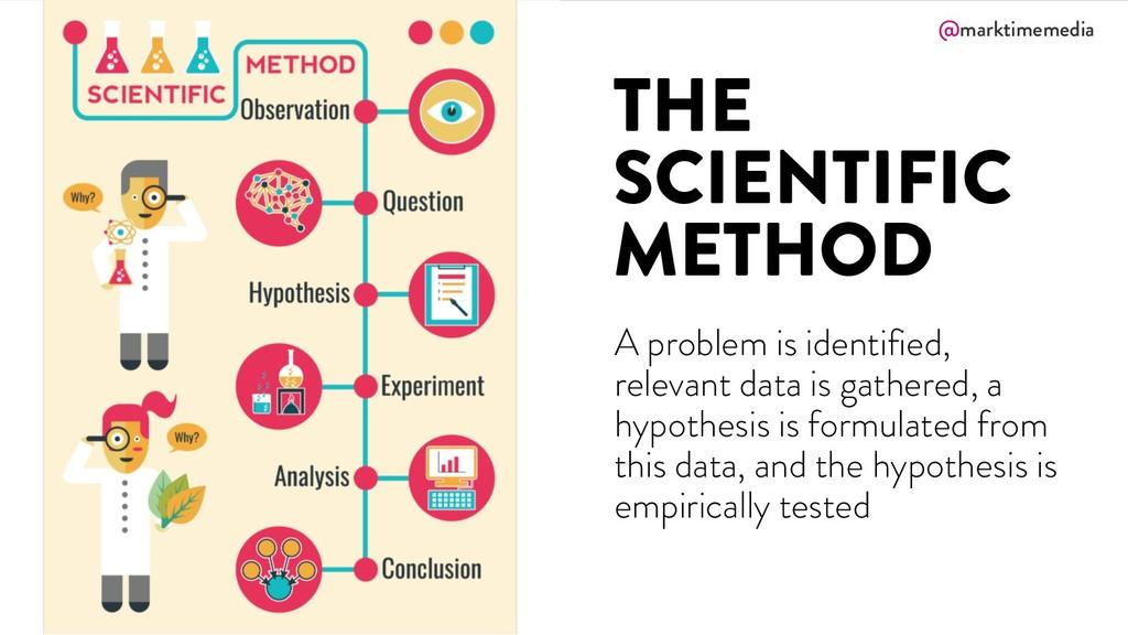 @marktimemedia THE SCIENTIFIC METHOD A problem ...