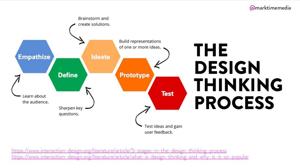 @marktimemedia THE DESIGN THINKING PROCESS http...